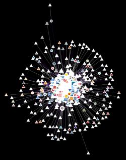 Tracking deutscher Onlinemedien - lightbeam